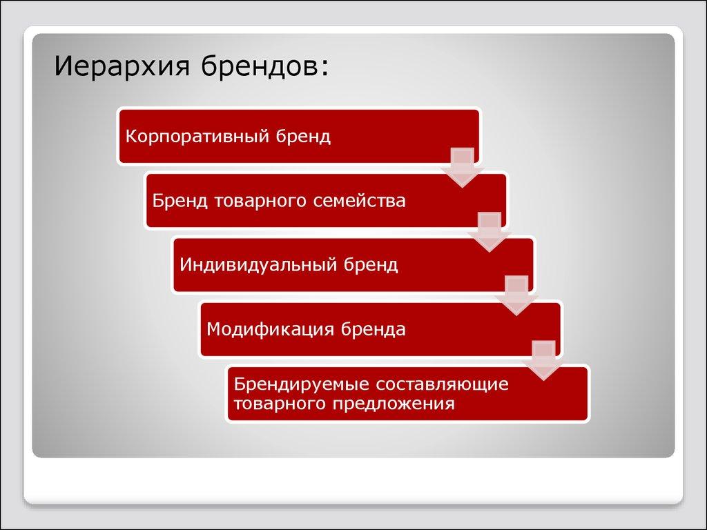 стратегии управления персоналом реферат