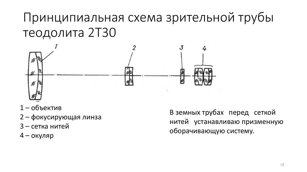 Подзорная труба схема устройство