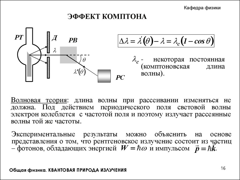 комптоновское рассеяние презентация