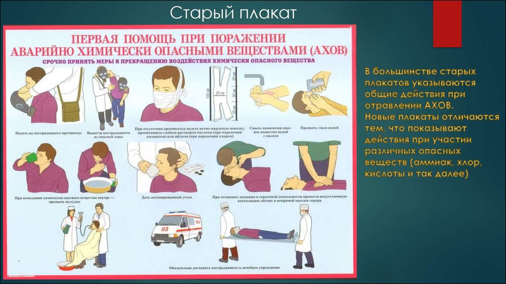 Реферат оказание первой медицинской помощи при отравлениях через 10 15 минут введение раствора адреналина реферат оказание первой медицинской помощи при отравлениях следует повторить