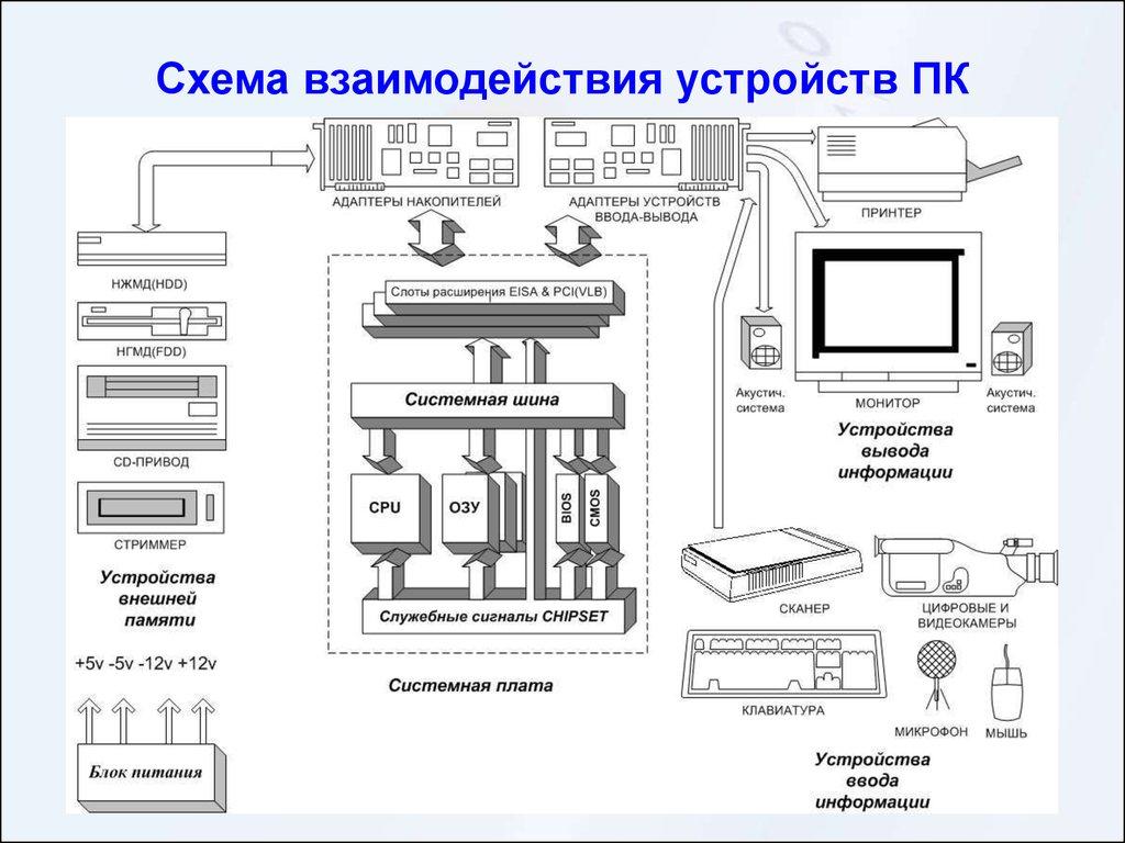 схема устройства гидроцилиндров