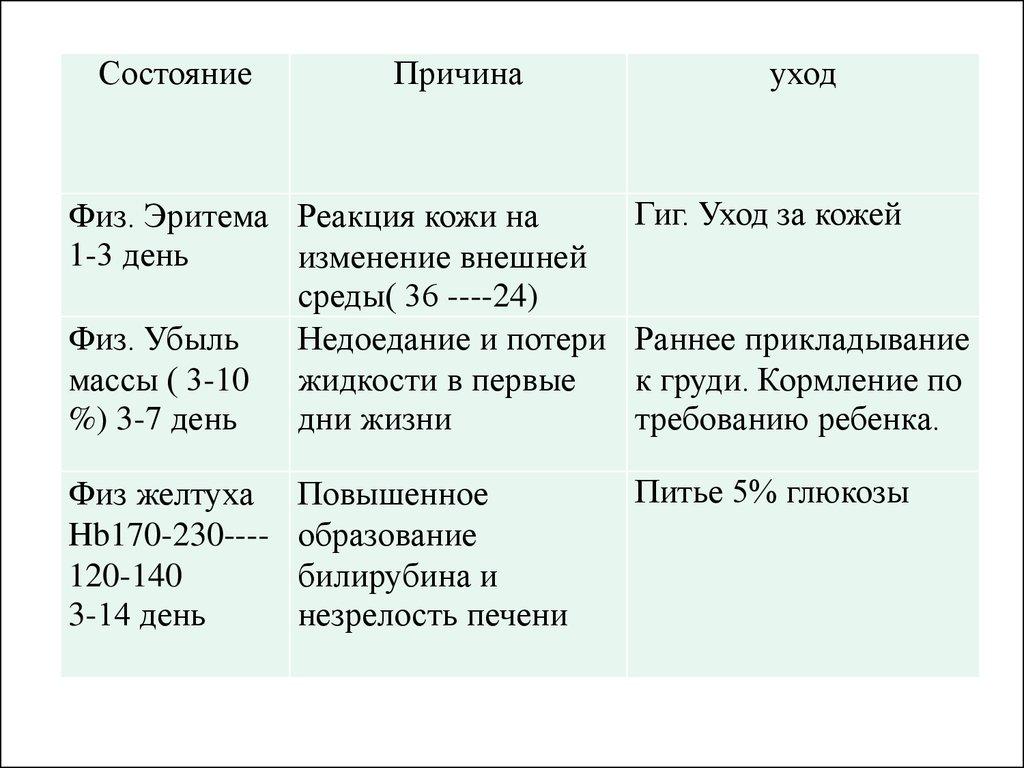 Анализ на гепатит в днепропетровске