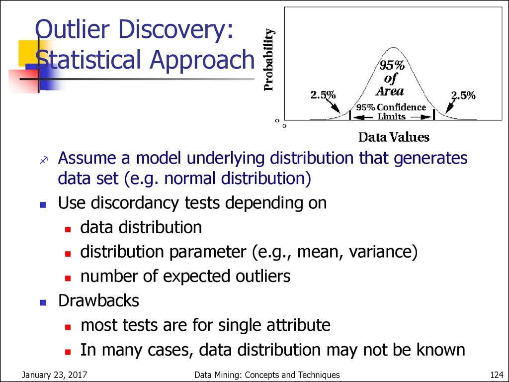 Chapter 8. Cluster Analysis