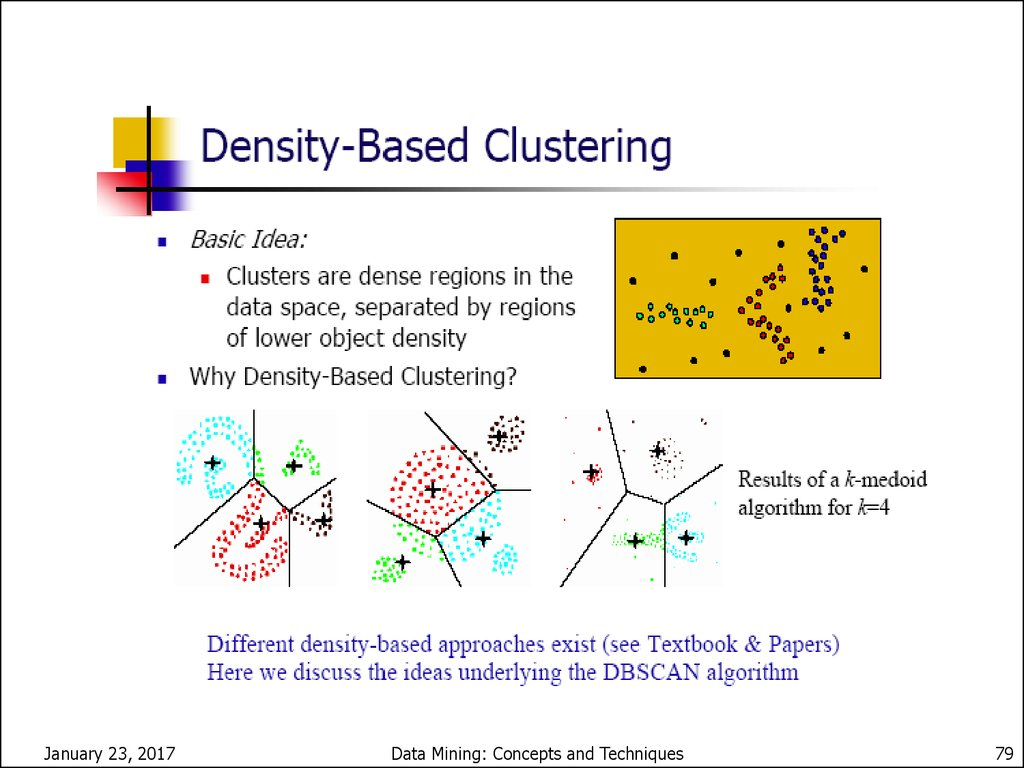 Density-Based Clustering Methods