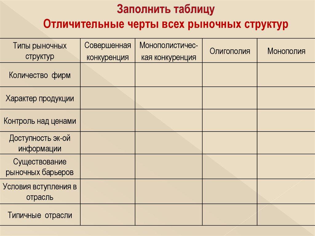 91 Задачи структура и содержание отчета