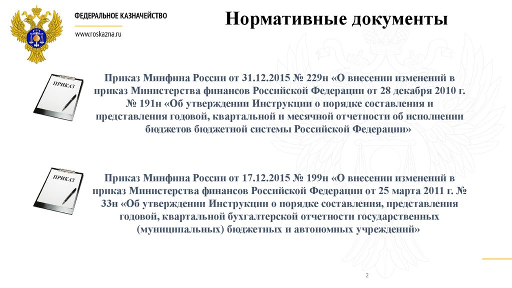 изменения в инструкцию 191н в 2015 году