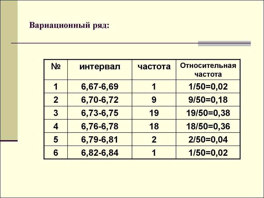hematopoietic growth factors