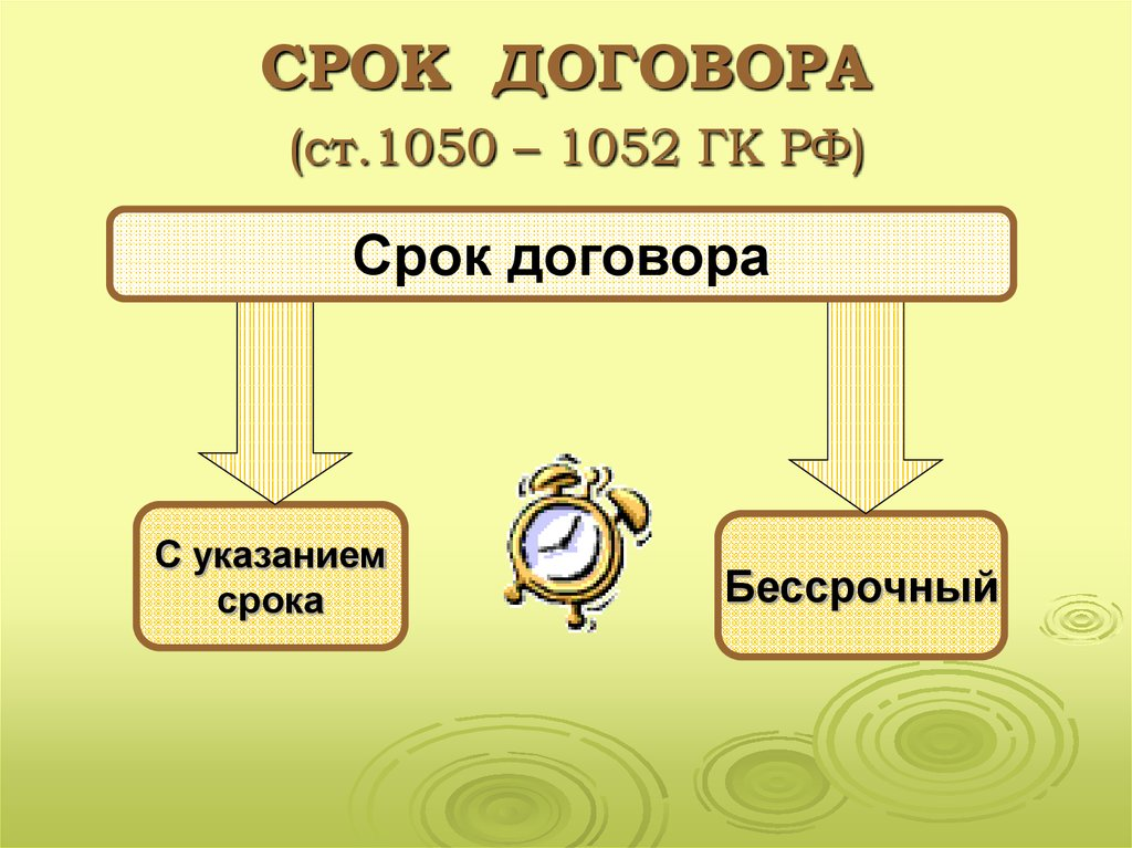 Образец Договора Простого Товарищества о Совместной Деятельности