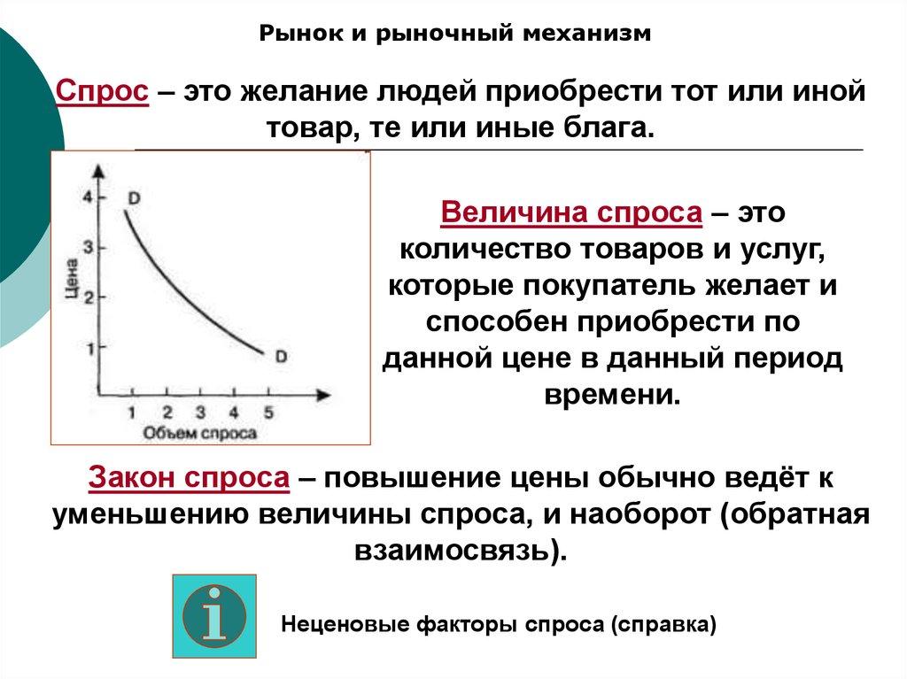 Курс экономической теории под ред Чепурина Киселевой