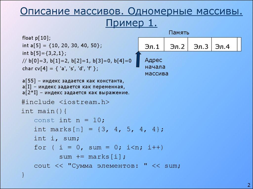 Примеры описаний массива с инициализацией