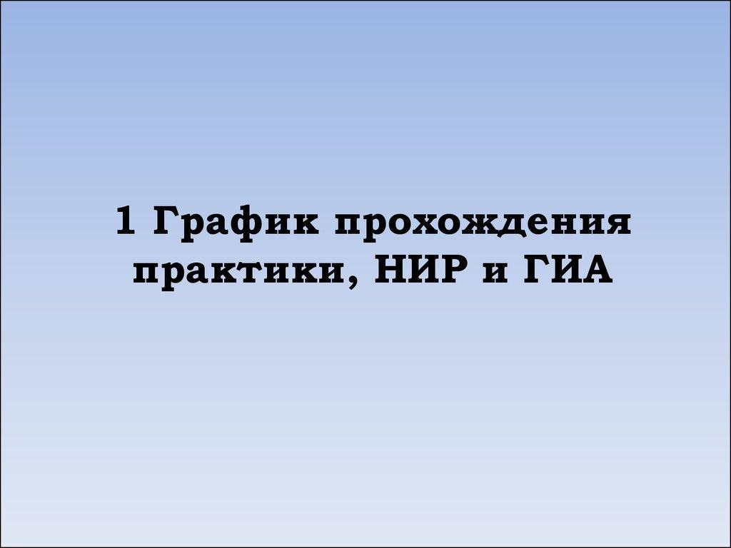 О Отчет по практике Отчет и дневник производственной