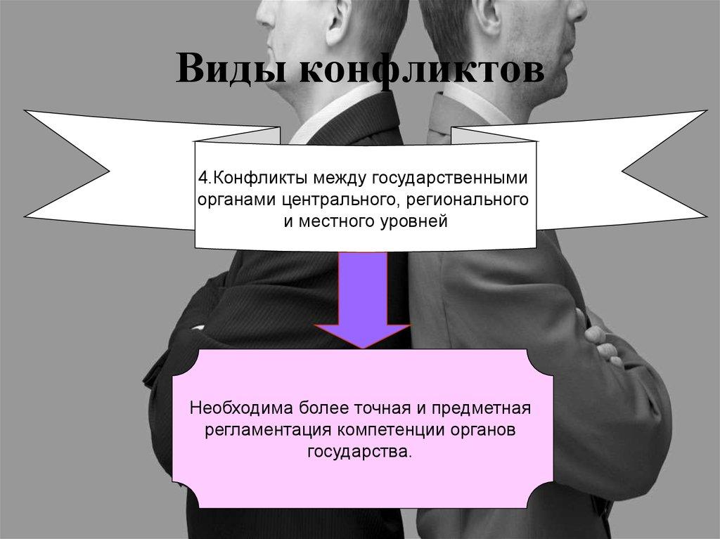 источник политического конфликта: