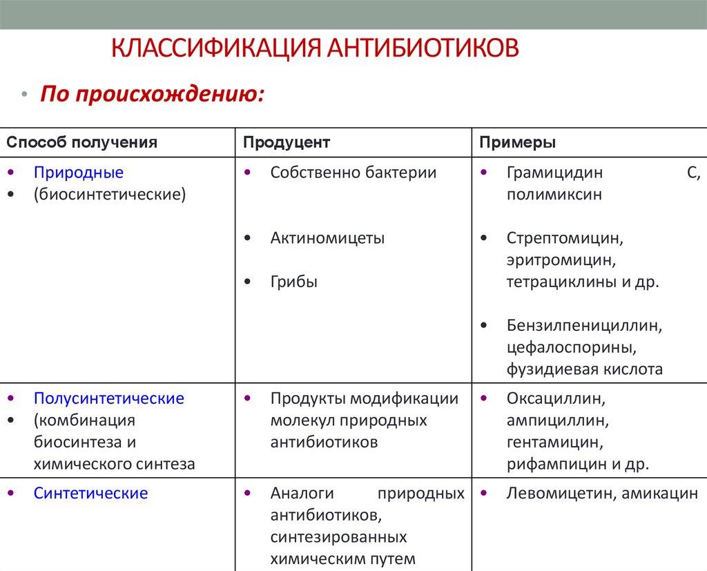 классификация педагогических технологий реферат