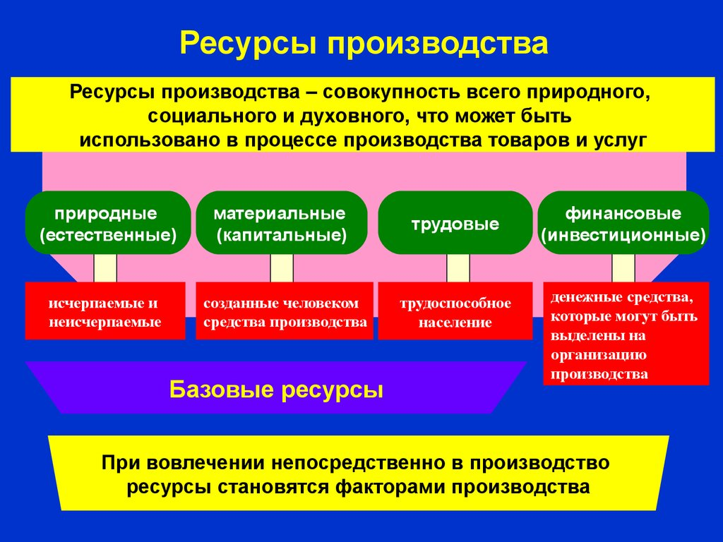 book Signal Transducers and Activators of Transcription (STATs):