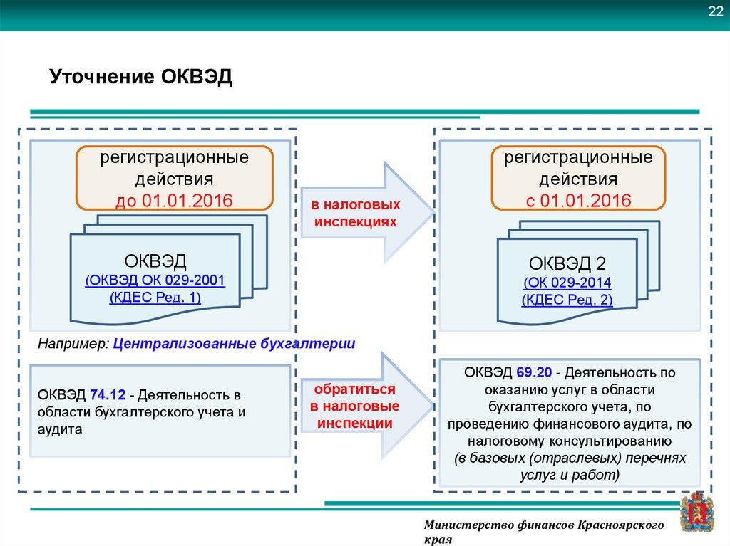 Электронный бюджет официальный сайт 2016 руководство пользователя - 7f3