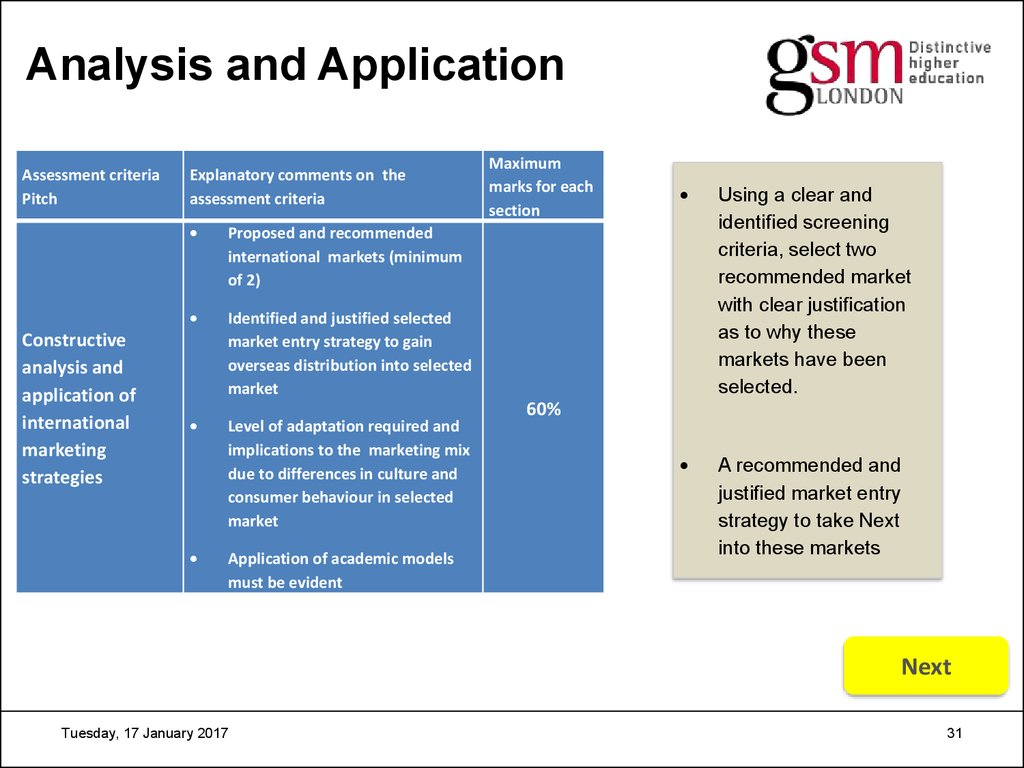 international marketing  analysis and application