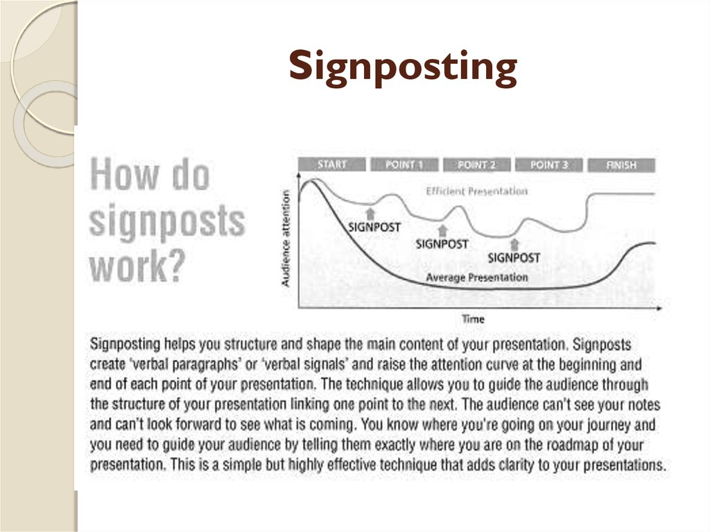 signposting psychology essays Signposts in academic writing are very important to guide your readers so they know what is coming they also make your ideas and arguments clearer.