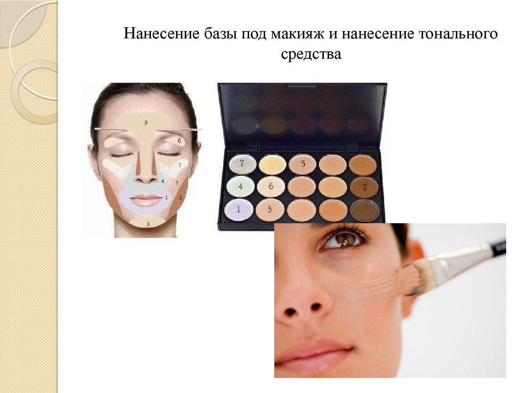 Когда правильно наносить основу для макияжа