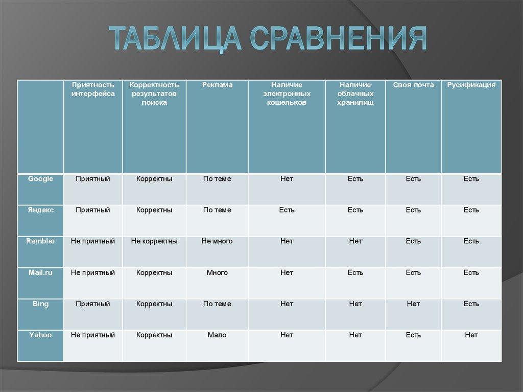 компрессоров таблица сравнения