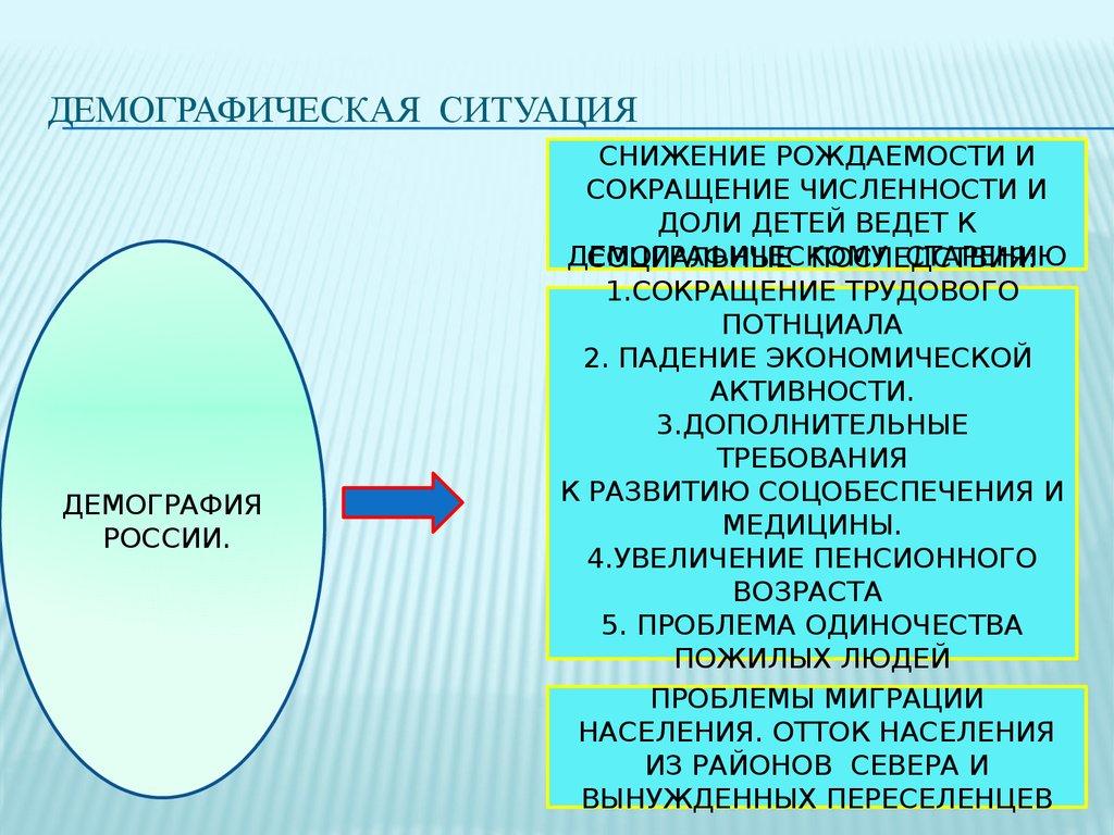 какие причины влияют на димографическую ситуацию в россии