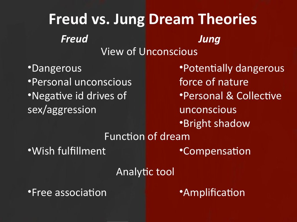 theories of dreams According to freuds theory on dreams, dreams are made up of two principles, wish fulfilment, and manifest versus latent content.