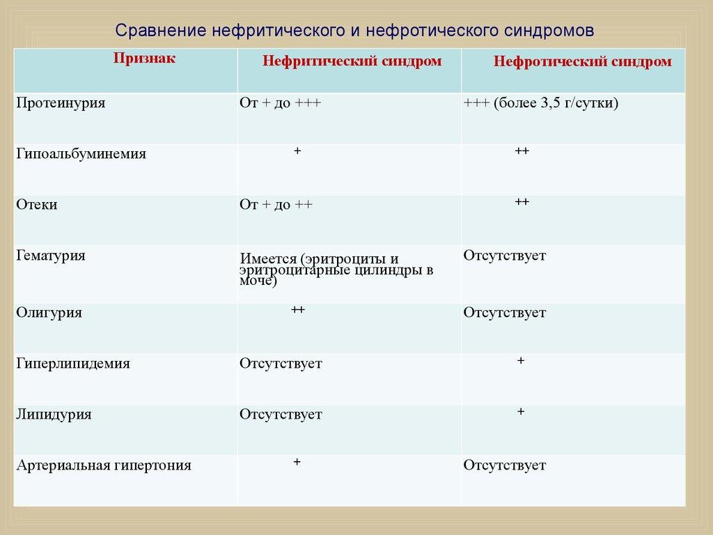 download Справочник по церебральной допплерографии 2004