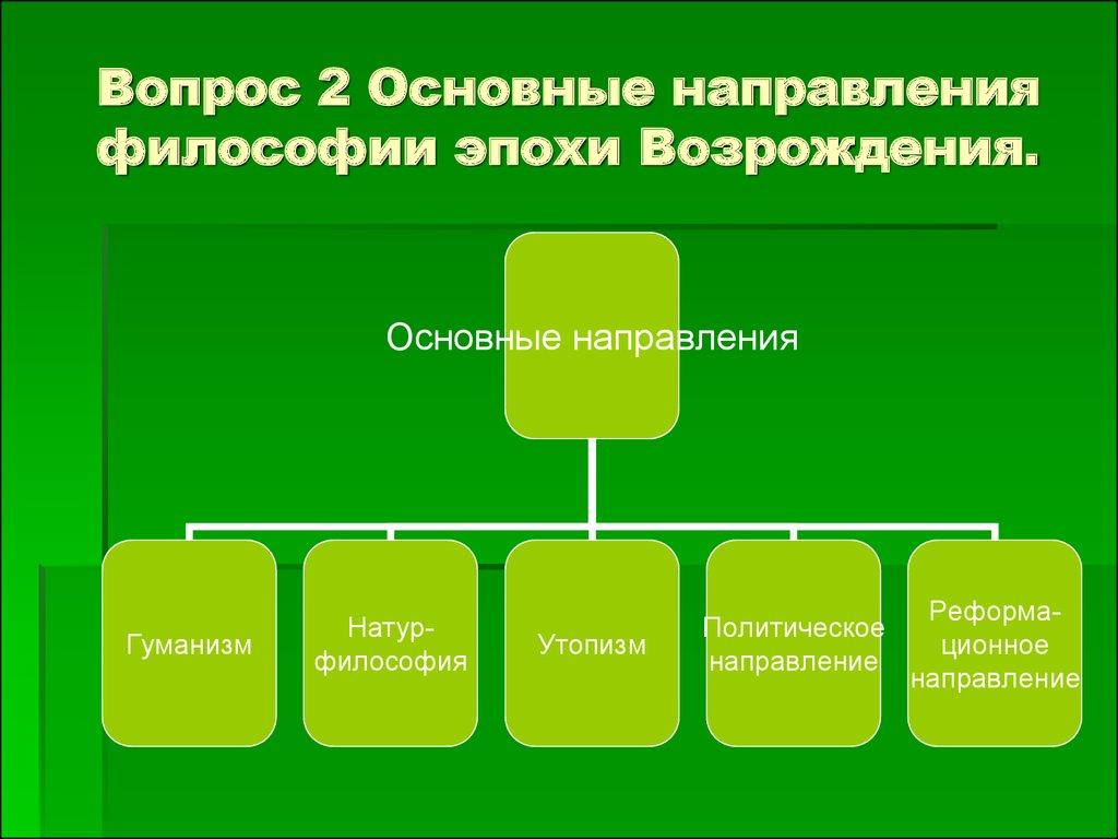 ebook Structured