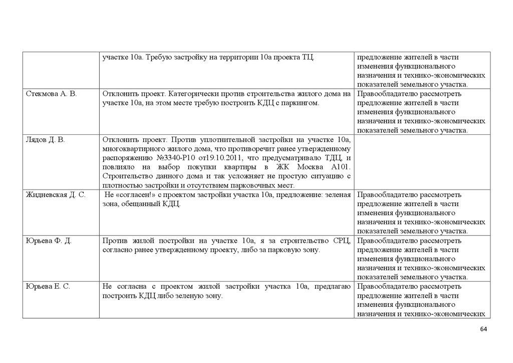 Обзор судебной практики ВС РФ 3 от 25 ноября 2015 года