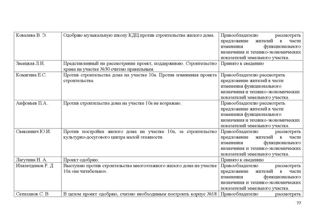 Обзор практики ВС РФ 1 от 4 марта 2015 года