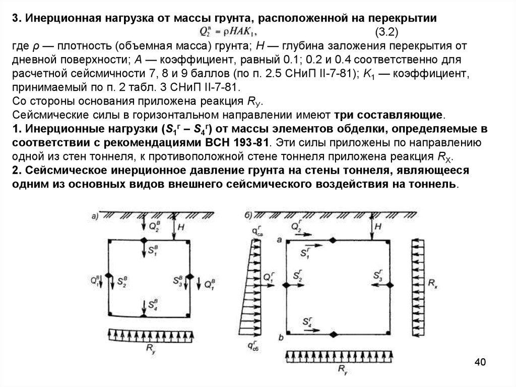 СНиП 2.01.07-85* Нагрузки и воздействия (с Изменениями N 1 ...
