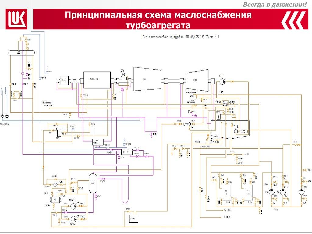 структурная схема электроцеха