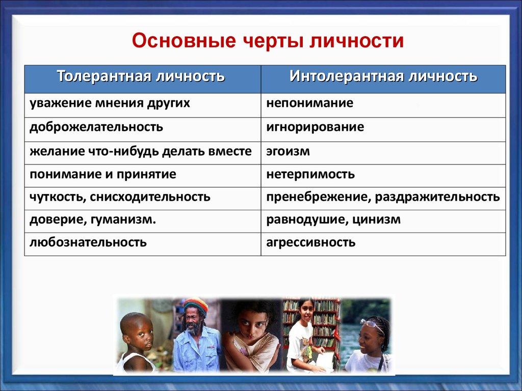 16 ноября. День толерантности в 2018 году в России