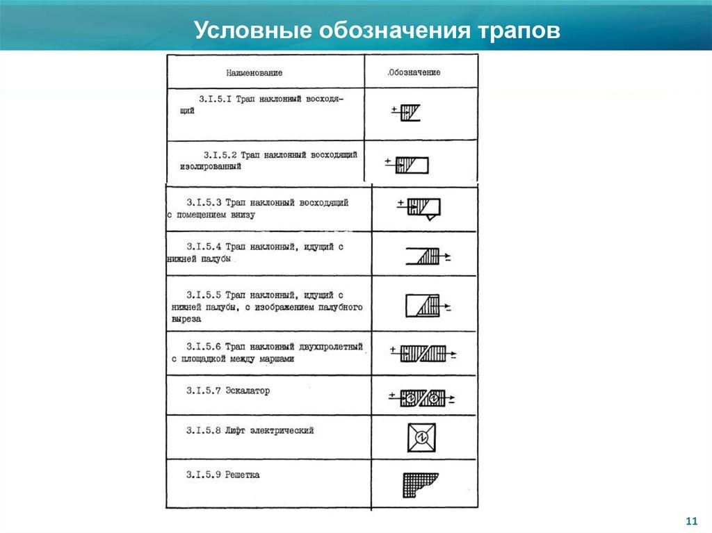 free силовые полупроводниковые ключи семейства характеристики применение 2001
