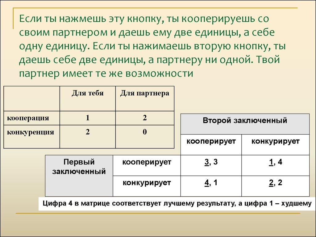 цели игры домино