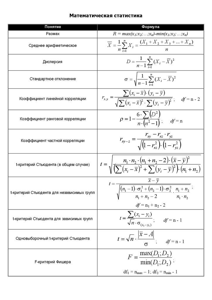 статистика шпаргалки математическая