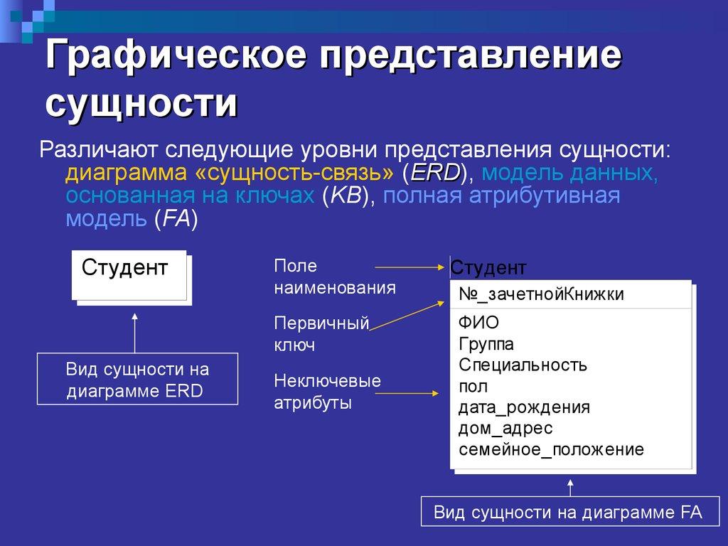 Финансовая отчетность банка и ее формы slide 9 jpg