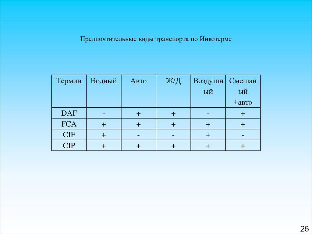 оценка эффективности менеджмента организации курсовая
