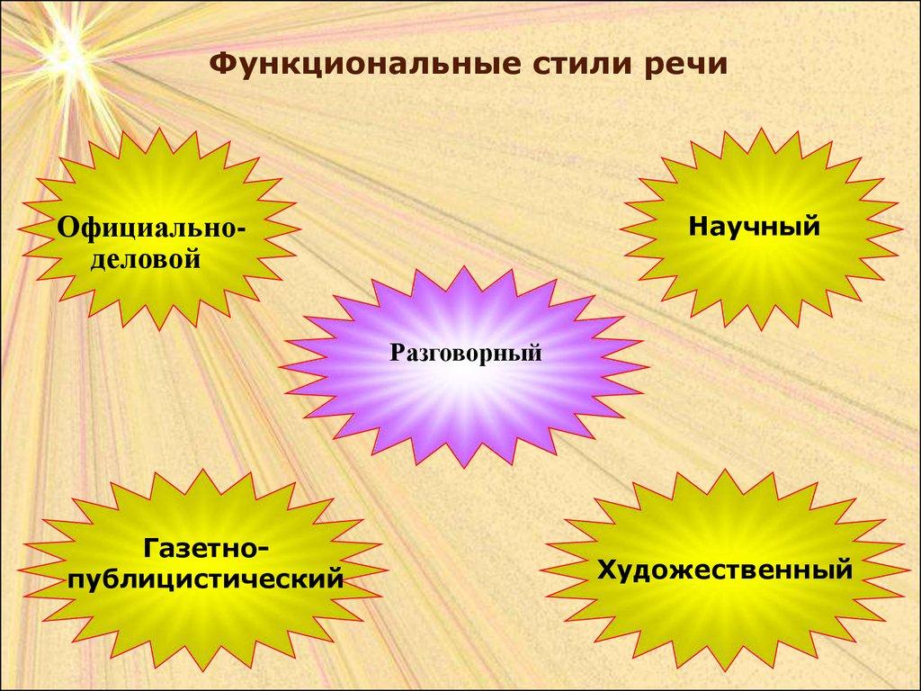 презентация новые научные сведения о солнце
