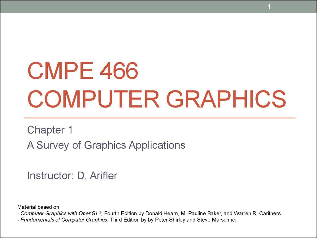 handbook of computer science & it arihant pdf