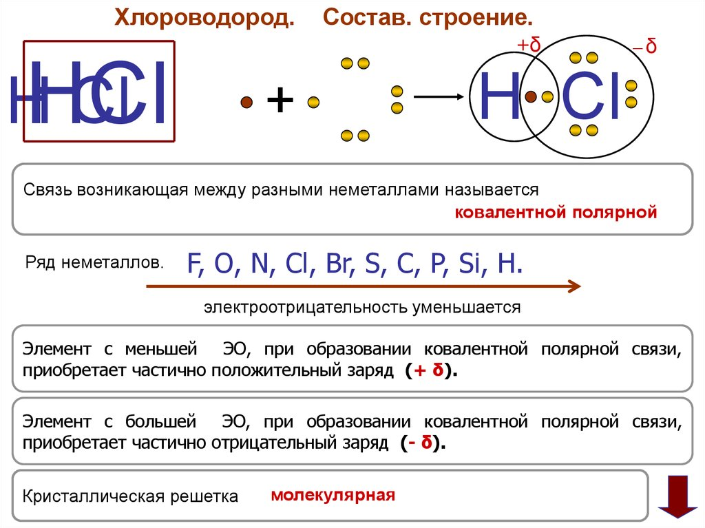 Соединения Галогенов Презентация 9 Класс