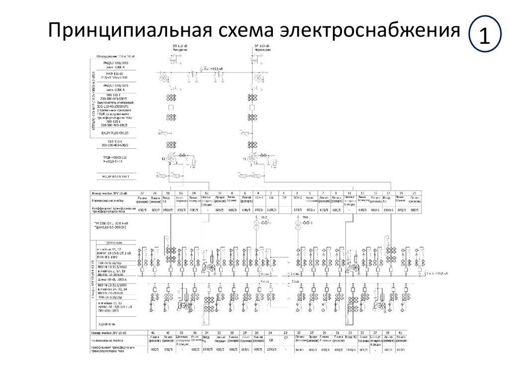 принципиальная схема электроснабжения