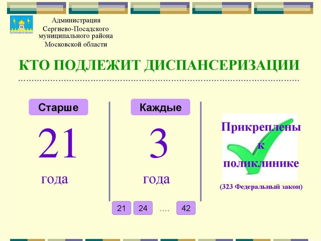 Киров поликлиника 1 на циолковского 18 регистратура
