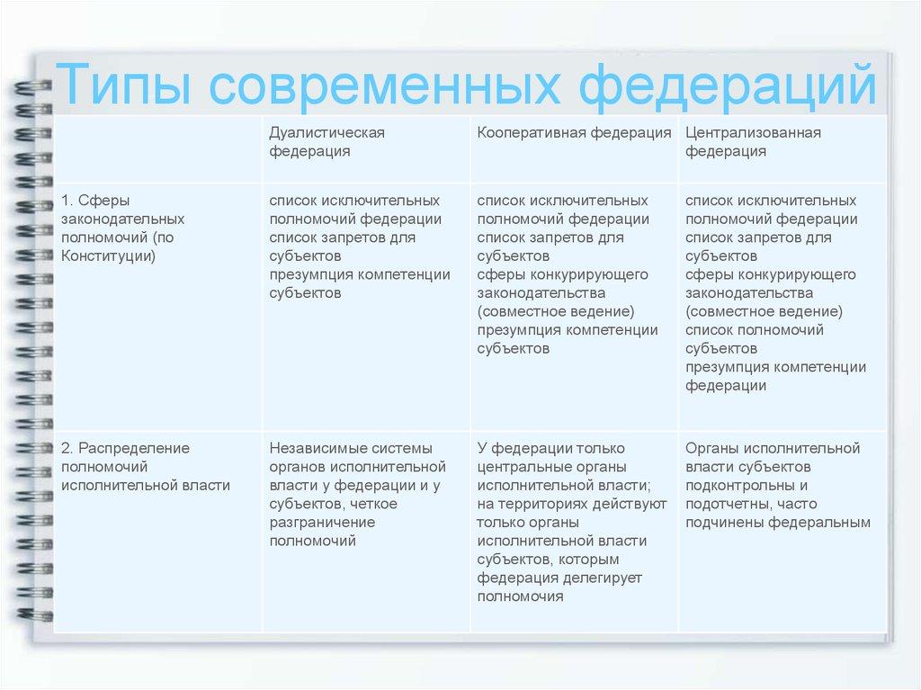 http://cf.ppt-online.org/files/slide/4/49LayXjAEIQ8TtqSdw6nV15uRW2kKfrUgiel7C/slide-35.jpg