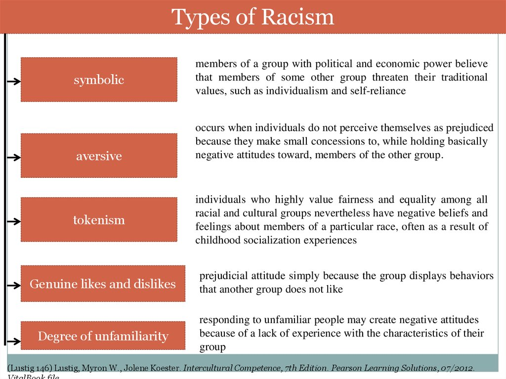 cultural identity and cultural biases