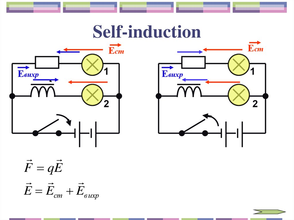electromagnetic induction Electromagnetic induction is a process by which a magnetized or electrically charged object produces magnetism, an electric charge, or an electro-motive force (emf.