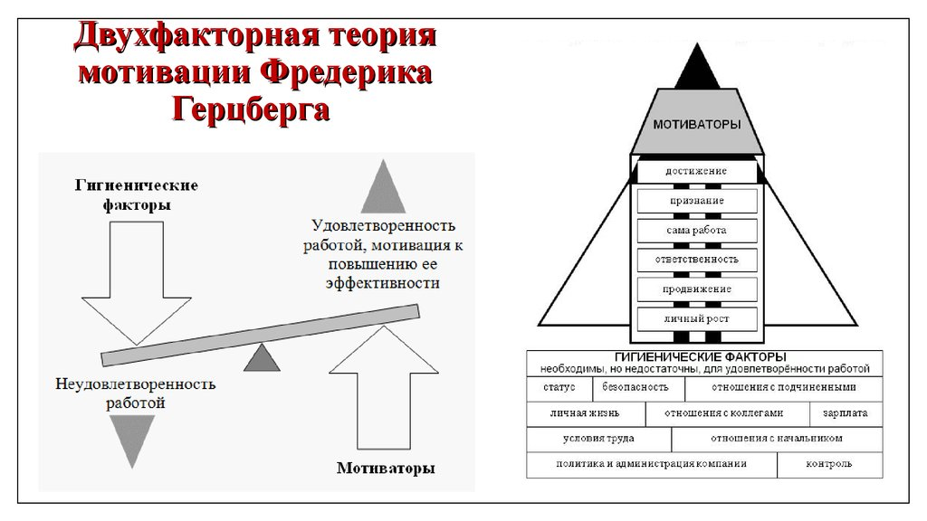 История управленческой мысли итоговый тест - Форум ...