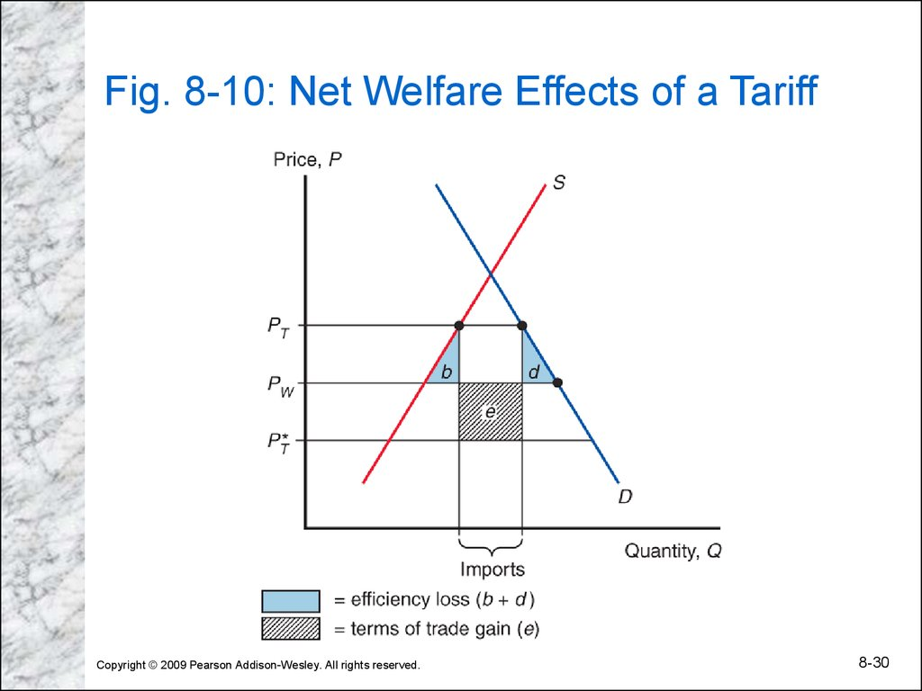 the instruments of trade policy Evaluates the principal trade policy instruments and institutions section 134 closely examines agricul- ture and business services, which are likely to be of particular importance for a poverty reduction.