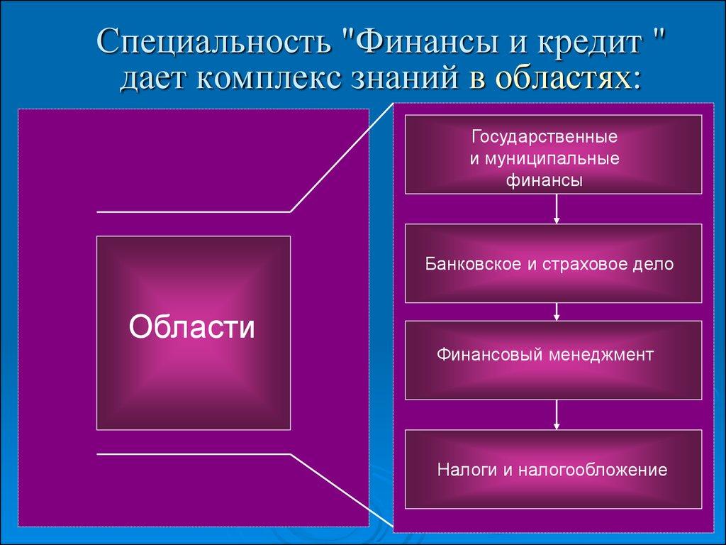Банк финансы и кредит онлайн украина