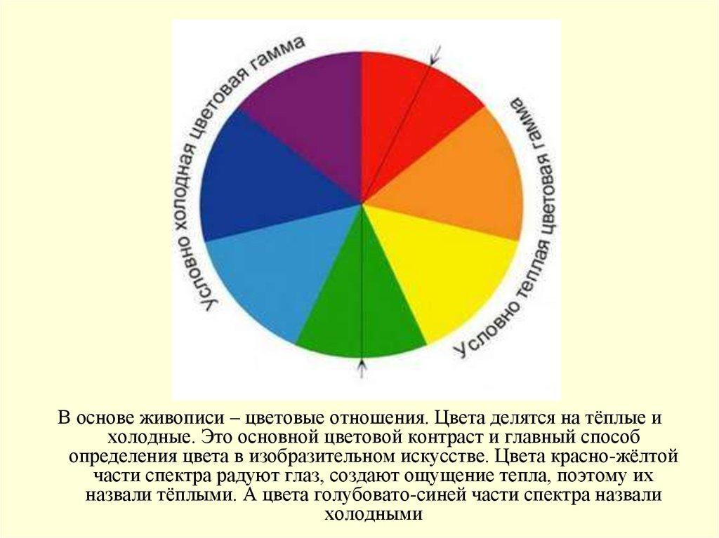 Цветовые отношения в искусстве