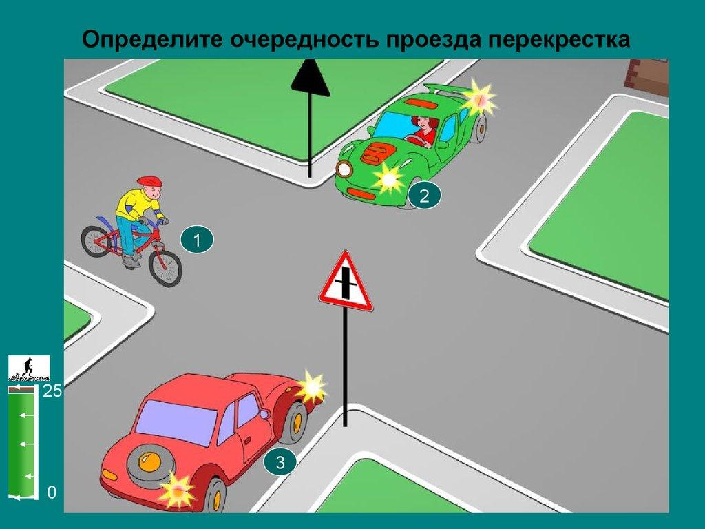 проезд перекрестков со знаком 4 1 4